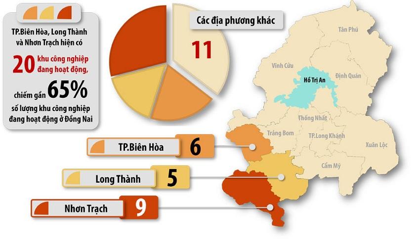 3 khu vực trọng điểm tại Đồng Nai sẽ không mở thêm khu công nghiệp mới