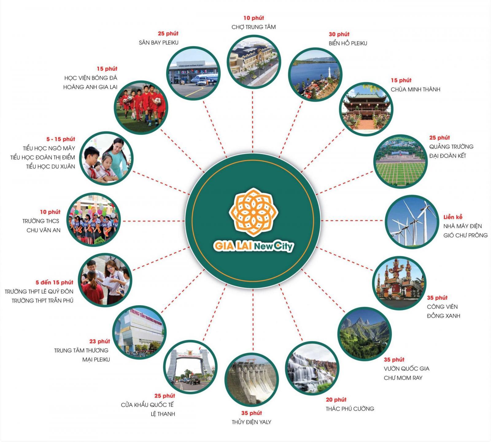 Dự án khu đô thị mới Gia Lai New City 1